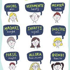 Italian Verbs, Basic Italian, Italian Grammar, Italian Vocabulary, Italian Phrases, Italian Language, German Language, Italian Lessons, French Lessons