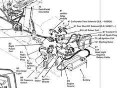 Engine Indicator Diagram Honda