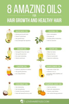 The Incredible Hair Growth Guide: How To Choose And Apply Hair Growth Oil And Wh. - The Incredible Hair Growth Guide: How To Choose And Apply Hair Growth Oil And What Products To Cons - Healthy Hair Tips, Healthy Hair Growth, Vitamins For Hair Growth, Essential Oils For Hair, Pure Essential, Hair Regrowth, Hair Repair, Tips Belleza, How To Make Hair
