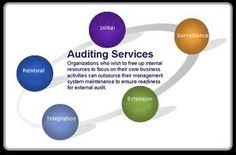 Audit Services in Bangalore