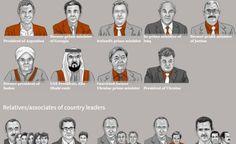 #PANAMAPAPERS : LOS LIDERES MUNDIALES INVOLUCRADOS EN EL LAVADO DE DINERO. MACRI NO ES EL UNICO    Qué políticos alrededor del mundo se vieron salpicados por el escándalo? Además de Mauricio Macri diversos políticos se encuentran involucrados en esta investigación periodística que reveló cientos de dueños de empresas en paraísos fiscales. Entrá y mirá a que otros líderes mundiales se nombra en la lista. Si bien en la Argentina el escándalo de Panama Papers tomó relevancia por relacionar a…