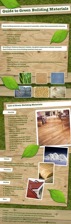 "Guide To Green Building Materials (although my LEED teacher has cautioned there are not many ""true"" ""green"" materials)."