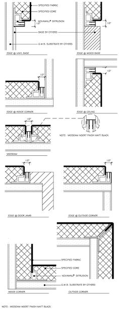 pin by fantazs laipa on home electricity pinterest