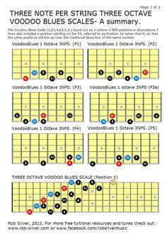 Tips For Finding Good Guitar Lessons - Play Guitar Tips Guitar Scales Charts, Guitar Chords And Scales, Acoustic Guitar Chords, Guitar Chords Beginner, Guitar Chord Chart, Fingerstyle Guitar, Blues Guitar Lessons, Electric Guitar Lessons, Basic Guitar Lessons