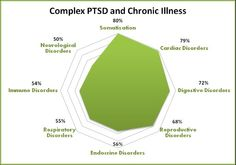 relationship between ptsd and crime