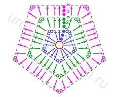 crochet a pentagon Crochet Motif Patterns, Crochet Symbols, Crochet Blocks, Granny Square Crochet Pattern, Crochet Diagram, Freeform Crochet, Crochet Granny, Crochet Designs, Crochet Doilies