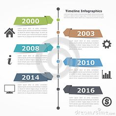 timeline-infographics-vertical-design-template-67781422.jpg (400×400)