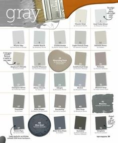 Industrial farmhouse paint colors