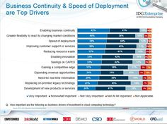 IDG Cloud Computing Survey: Security, Integration Challenge Growth : Enterprise Irregulars