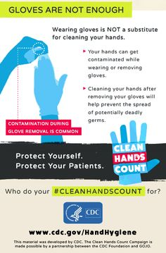 Wearing gloves is not a substitute for cleaning your hands. Dirty gloves can soil your hands! Healthcare providers should clean their hands after removing gloves.