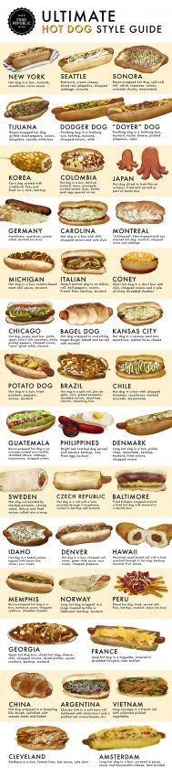 40 Ways The World Makes Awesome Hot Dogs | Food Republic