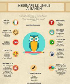 Insegnare+le+lingue+ai+bambini:+i+consigli+del+professor+Fabbro