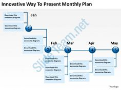 Tools To Create Impressive Product Roadmaps  Product Roadmap