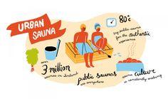 Enjoy urban sauna culture in Helsinki. (c) Visit Helsinki