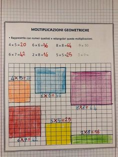 LA MIA CLASSE SUL WEB: Alla Scuola di PITAGORA : benvenuti nel club! 3rd Grade Classroom, Third Grade Math, Math Activities, Teaching Resources, Montessori Math, Math School, Math Multiplication, School Worksheets, Cooperative Learning