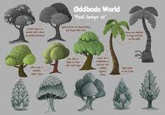 Image result for oddbods trees