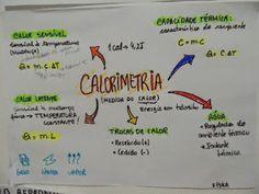 EU ESCOLHI ESTUDAR: MAPA MENTAL - CALORIMETRIA Mind Maps, Mental Map, Study Organization, Letter E, School Notes, Study Inspiration, Biochemistry, Studyblr, School Hacks
