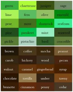 Psychology infographic and charts The Color Thesaurus for Writers and Designers from Ingrid's Notes. The color b. Infographic Description The Color Fine Arts College, Hickory Wood, Was Ist Pinterest, Web Design, Kids Writing, Color Shades, Color Pallets, Green Colors, Wedding Colors