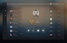 15 Visually Brilliant App Dashboard Design Concepts