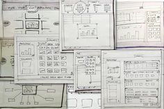 Sketching is an important part of a UX workflow