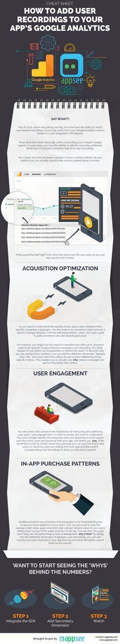 Appsee Google Analytics integration cheat sheet Google Analytics, Infographics, Ads, Engagement, Design, Infographic, Engagements, Info Graphics