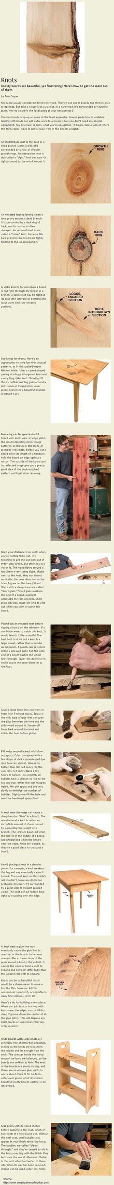 removendo nos da madera Knots