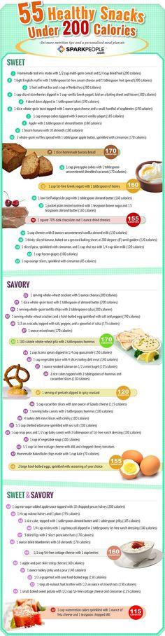 55 snacks under 200 calories