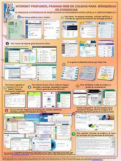 Herramientas de bolsillo para la búsqueda de evidencias - Enfermeria Basada en la Evidencia (EBE)