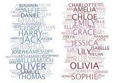 Nombres para bebes originales Lista De Nombres Para Bebés 3fb775a1cc2a