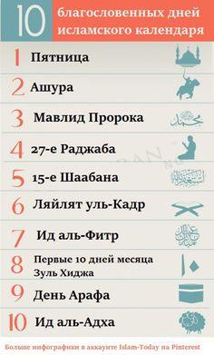ИНФОГРАФИКА: 10 благословенных дней исламского календаря