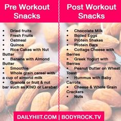 pre-post workout!   http://www.dailyhiit.com/hiit-blog/hiit-diet/healthy-recipes/best-pre-post-workout-snacks/