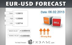 EURUSD|Daily Forecast|06.02.2013  http://news.fxbase.com/index.php/2013/02/06/eurusddaily-forecast06-02-2013/