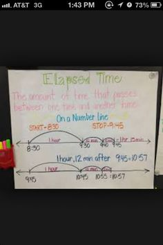 Elapsed time lesson on a number line anchor chart