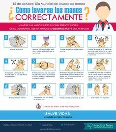 Día Mundial del lavado de manos, Medical Times, Infografía médica