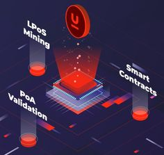 A new-generation Bitcoin wallet, combining the best ideas and achievements of the crypto world! BTCU Ultimatum is a decentralized ecosystem with smart contracts, LPoS mining algorithm in conjunction with PoA, private transactions and other technologies at the heart of BTCU! #btcuwallet #bitcoinultimatumwallet #btcu Content Marketing, Social Media Marketing, Digital Marketing, Bitcoin Wallet, Bitcoin Cryptocurrency, New Market, Search Engine Optimization, Blockchain, Bookmarks