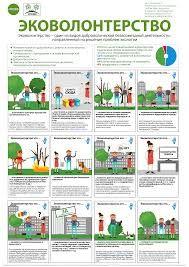 экология инфографика - Поиск в Google