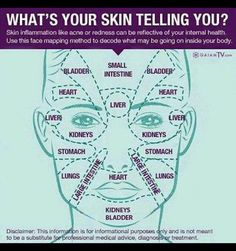 Listen up! What is your skin telling you? Skin inflammation like acne or redness can be a reflection of your internal health. Use this face mapping system to decode what may be going on inside your body. | health  wellness tips | skin care | internal health