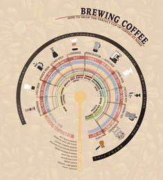 Brewing-Coffee edit