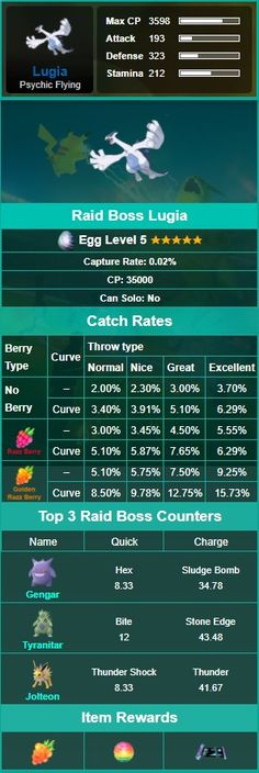 Catch 'em all - Dungeon Defenders Message Board for Xbox ...