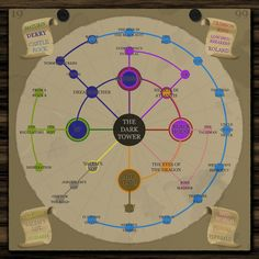 "ARTWORK: A ""Map"" of Stephen King's Universe Very cool"