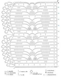 Crochet lace edging (sideways) ~~ Puntilla vertical. Filet crochet.