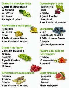 Le Fruity Detox Water! Una rivoluzione! =) scoprite cosa sono e a cosa servono!   Le Ricette Super Light Di Giovi
