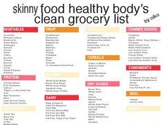 skinny food healthy body's clean grocery list.