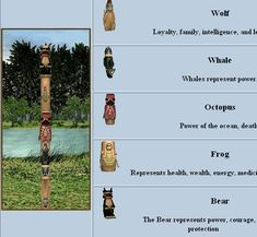 "The term ""low man on the totem pole"" is generally understood to mean LEAST important. Actually, [among Native American totem poles], there have never been any restrictions on vertical order -- many poles have significant figures on the top, others on the bottom, and some in the middle. Other poles have no vertical arrangement at all, consisting of a lone figure atop an undecorated column."
