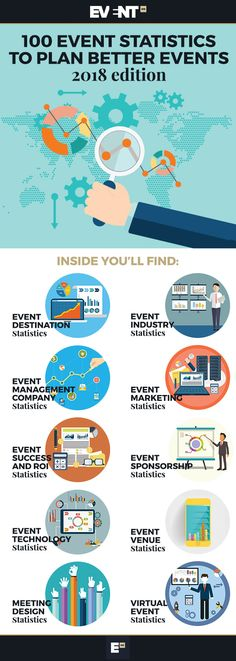 As more brands prefer live experiences as the best way to engage with audiences, here are some of the impressive and surprising statistics defining the event industry in Event Management Company, Event Company, Old Yeller, Event Marketing, Statistics, Event Planning, Party Supplies, How To Plan, Live