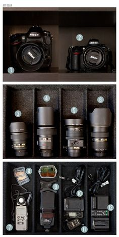 Keep your camera lenses, cords and SD cards in the same place. And coordinate them. Lenses on one side and matching equipment on the other. #cameraequipment
