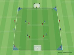 8v4 Connecting With the Walls - Pro-SoccerDrills.com