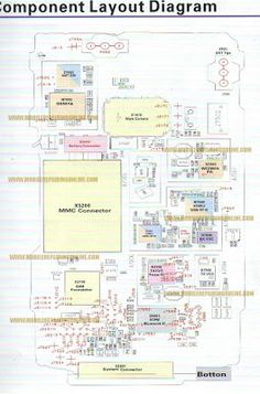 41 Best cell phone schematic circuit diagram download link images in Wallpaper Drone Schematic Diagram on