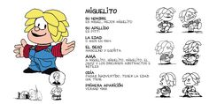 Quino. Mafalda. Miguelito