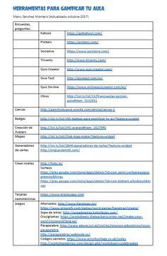 Insertado Flipped Classroom, Spanish Classroom, Languages, Maps, Classroom, Learning, Tools, Spanish Class